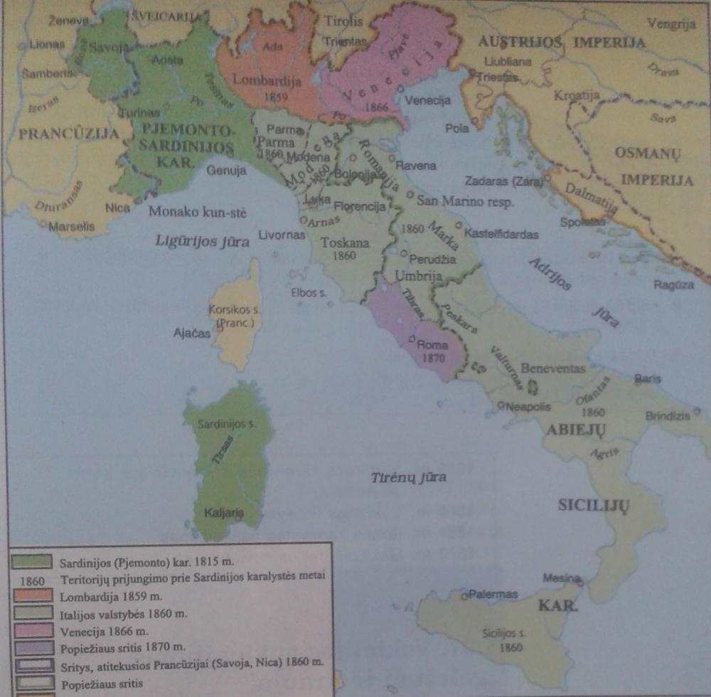 Italijos valstybės susikūrimas