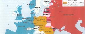 Europa po Antrojo pasaulinio karo