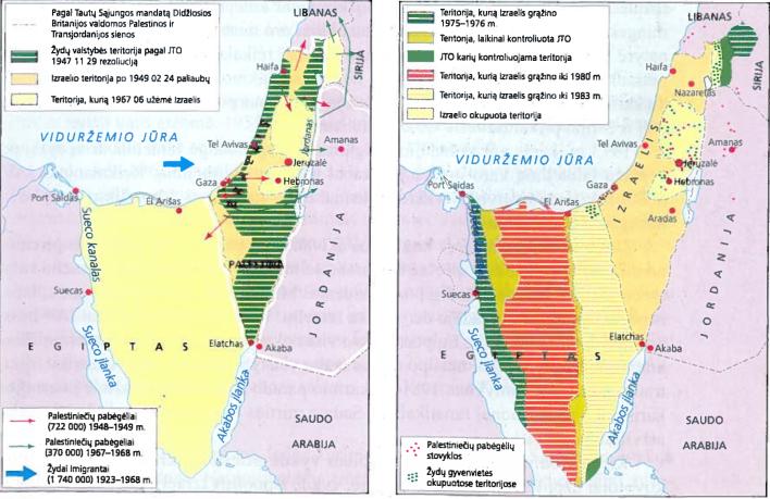 Palestina ir Izraelis po Antrojo pasaulinio karo