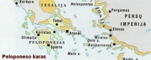 Peloponeso karas (Istorijatau.lt)