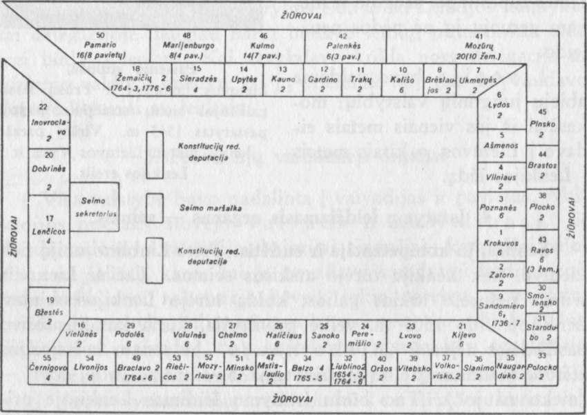 Seimo salės planas. Pirmieji skaitmenys prie vaivadijų bei pavietų rodo jų eilę, o antrieji — renkamų atstovų skaičių.