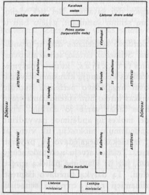 Senato salės planas. Taip susėsdavo senatoriai ir atstovai bendruose posėdžiuose.
