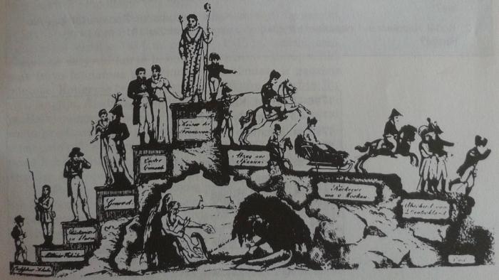 Napoleono Bonaparto iškilimas ir nuosmukis