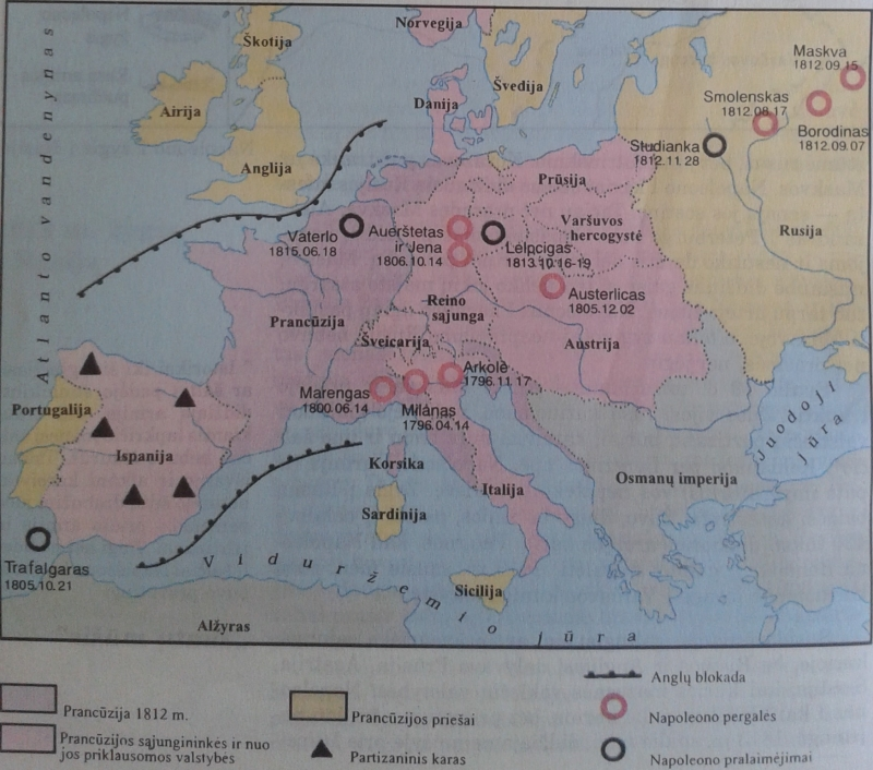 Prancūzija ir Europa Napoleono karų laikotarpiu