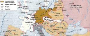 Demokratijos ir diktatūros tarpukario Europoje