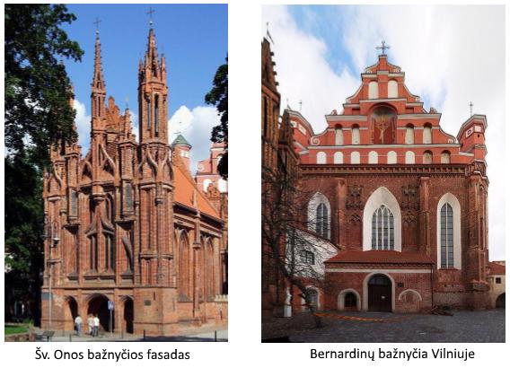 Sakralinė Vilniaus architektūra