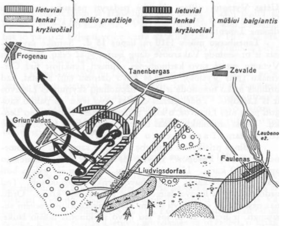 Tanenbergo (Žalgirio) mūšio planas